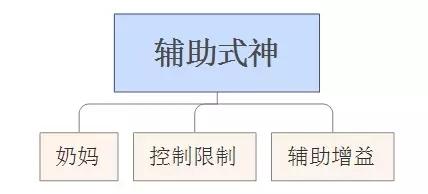 阴阳师式神阵容怎么搭配 式神搭配攻略