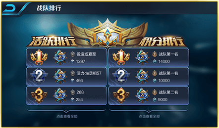 王者荣耀战队赛排行榜