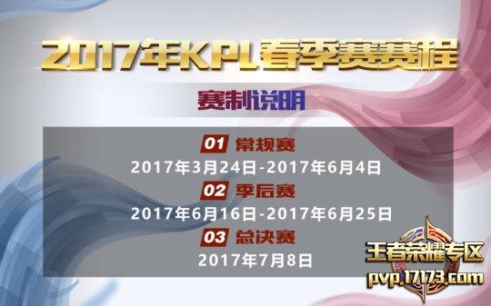 王者荣耀KPL职业联赛直播