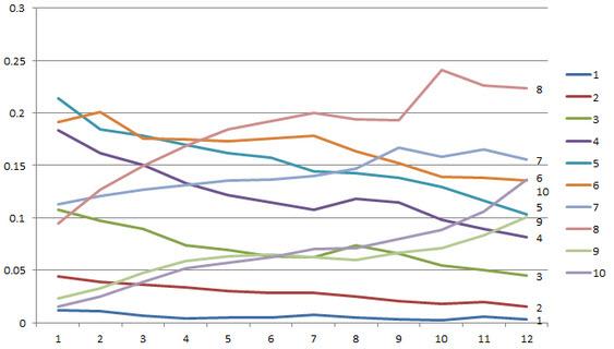 2016战舰世界数据统计 哪些是热门哪些是冷门
