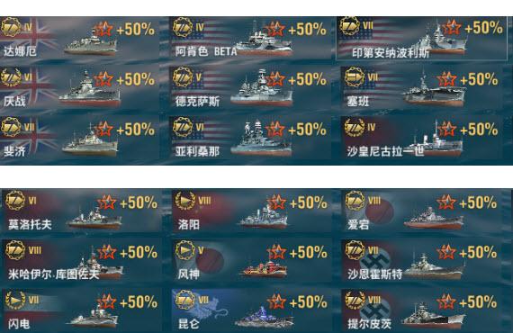 战舰世界金币船