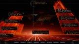 黑客进化:不为人知的秘密截图