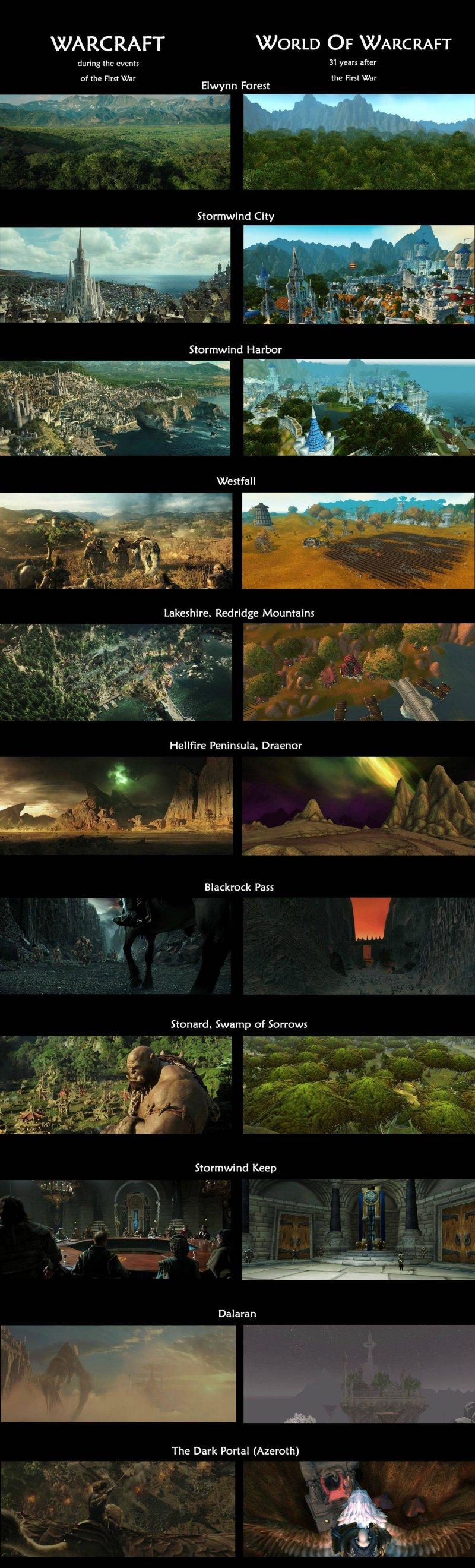 《魔兽》电影对比《魔兽世界》游戏神还原第1张